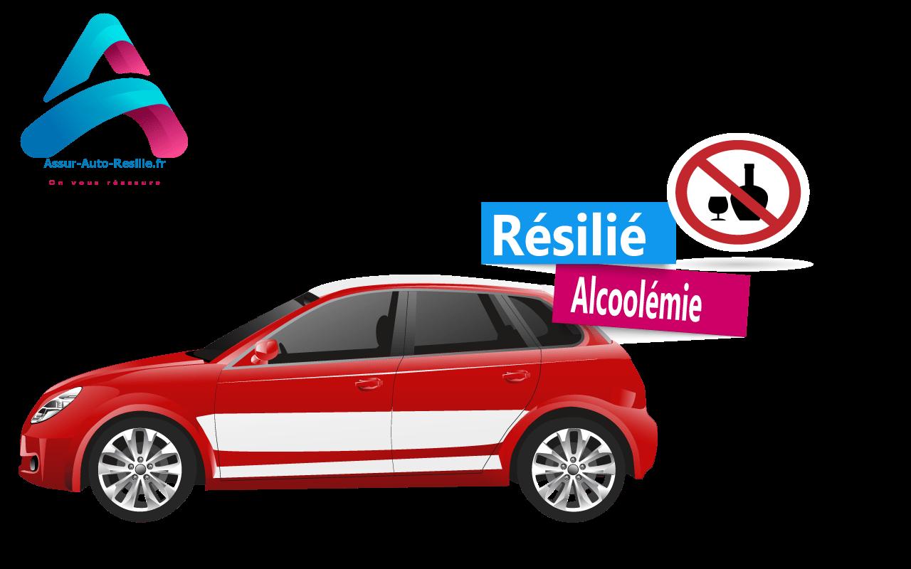 S'assurer après résiliation pour alcoolémie