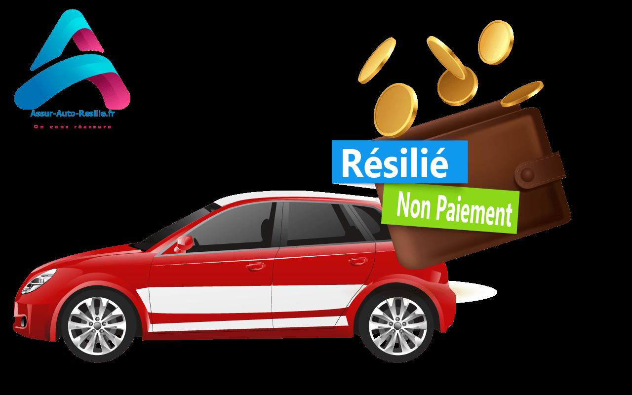 Assurance auto résilié non-paiement en ligne